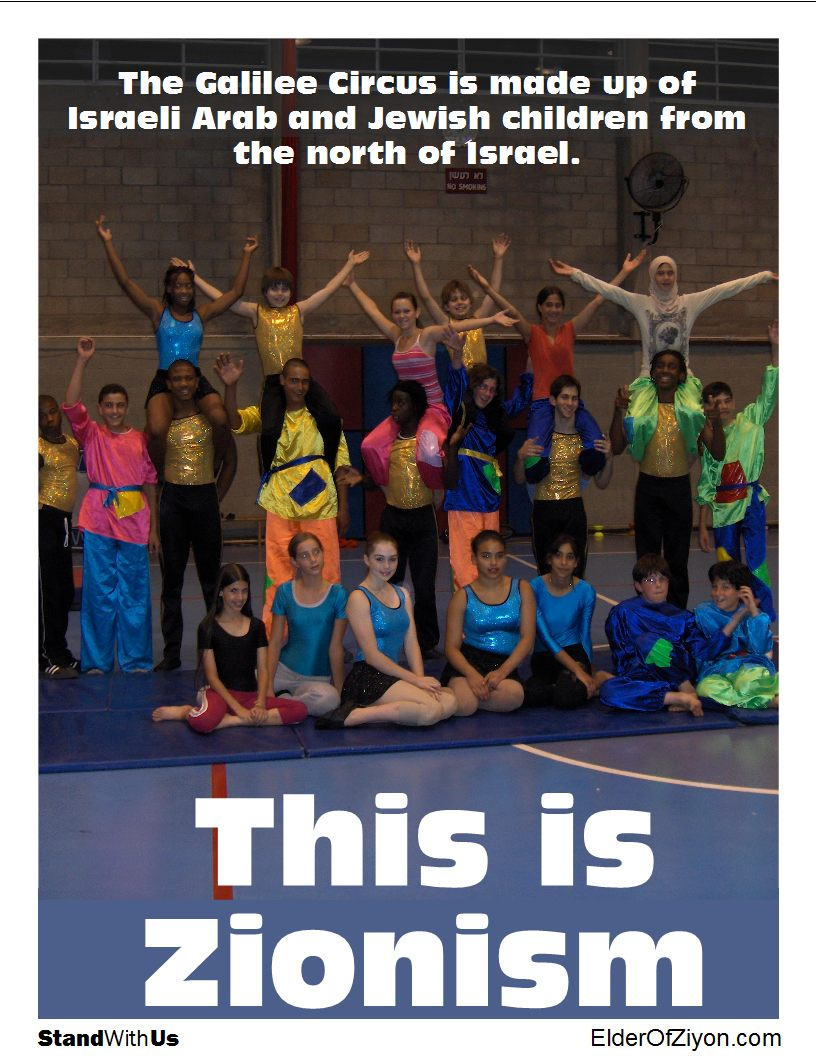 What some Zionists get up to in Israel